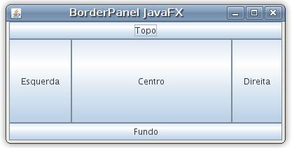 JavaFX BorderPanel