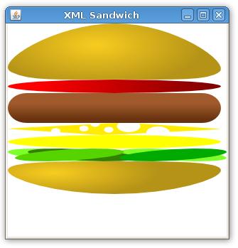 sandwich javaFX