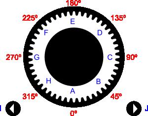 motor angle step control